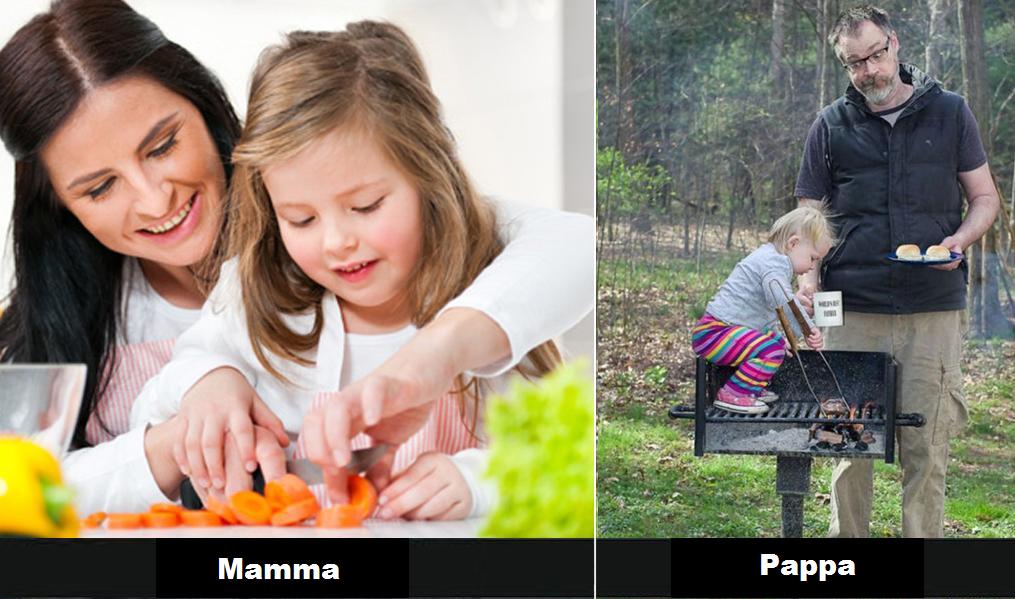 mat-mamma-pappa-eavisa